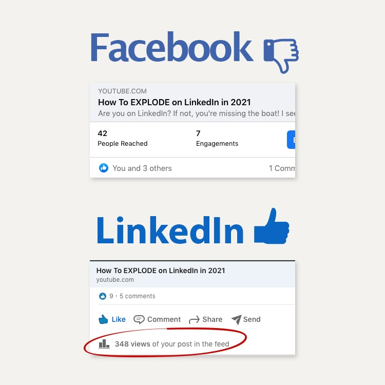 Facebook Vs. LinkedIn Metrics